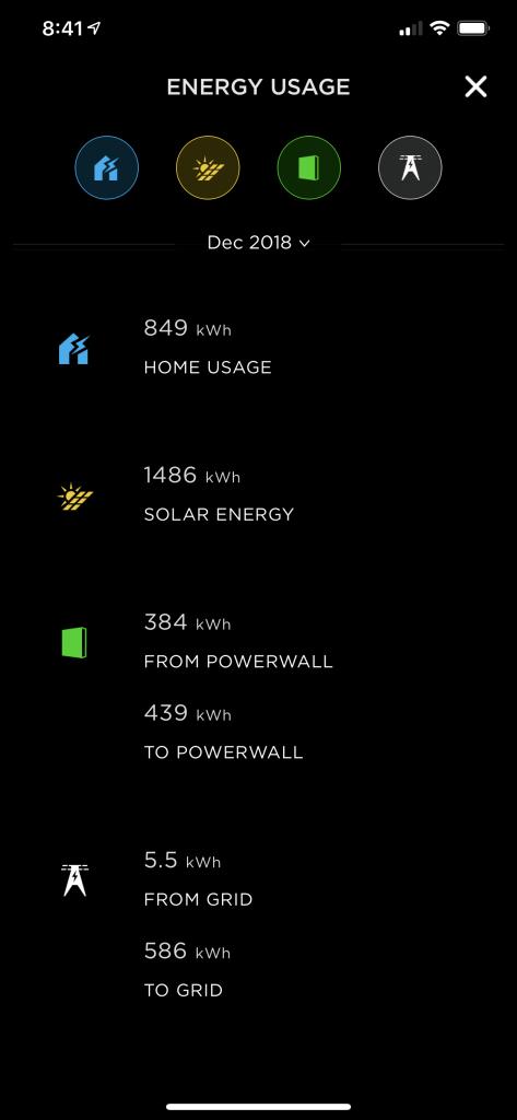 A hot December made cooler with Powerwall 2's - Tesla Straya