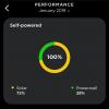 January 2019 self-powered performance.