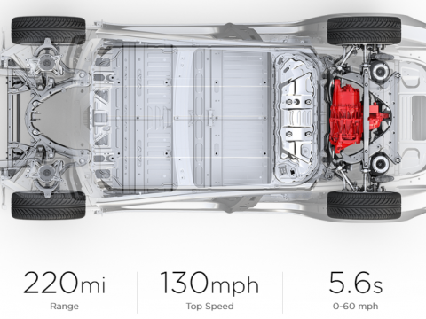 Tesla model 3 standard range with top speed and acceleration