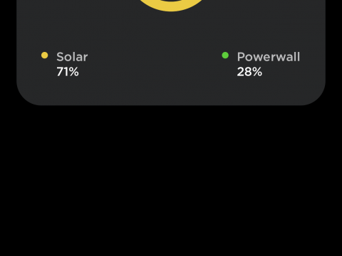 Efficiency of Powerwall 2 for February 2019